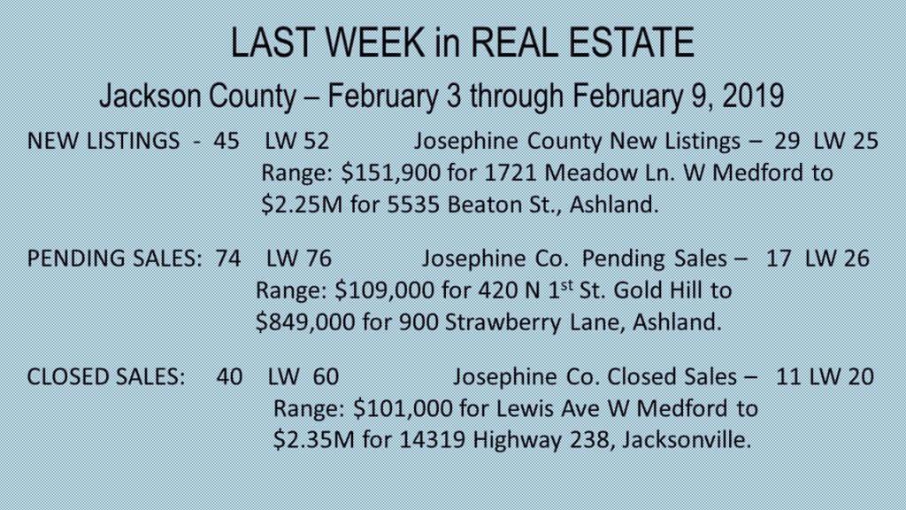 Market Talk! S Oregon Real Estate, February 14, 2019 - The Real